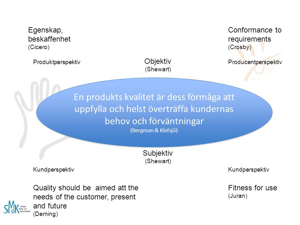 Kvalitet Egenskap, beskaffenhet (Cicero) Conformance to requirements (Crosby) Quality should be aimed att the needs of the customer, present and futur