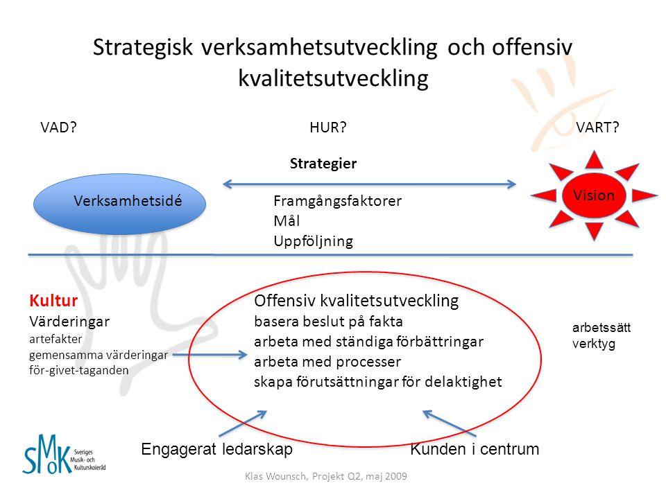 Strategisk verksamhetsutveckling och offensiv kvalitetsutveckling Klas Wounsch, Projekt Q2, maj 2009 Kultur Värderingar artefakter gemensamma värderin