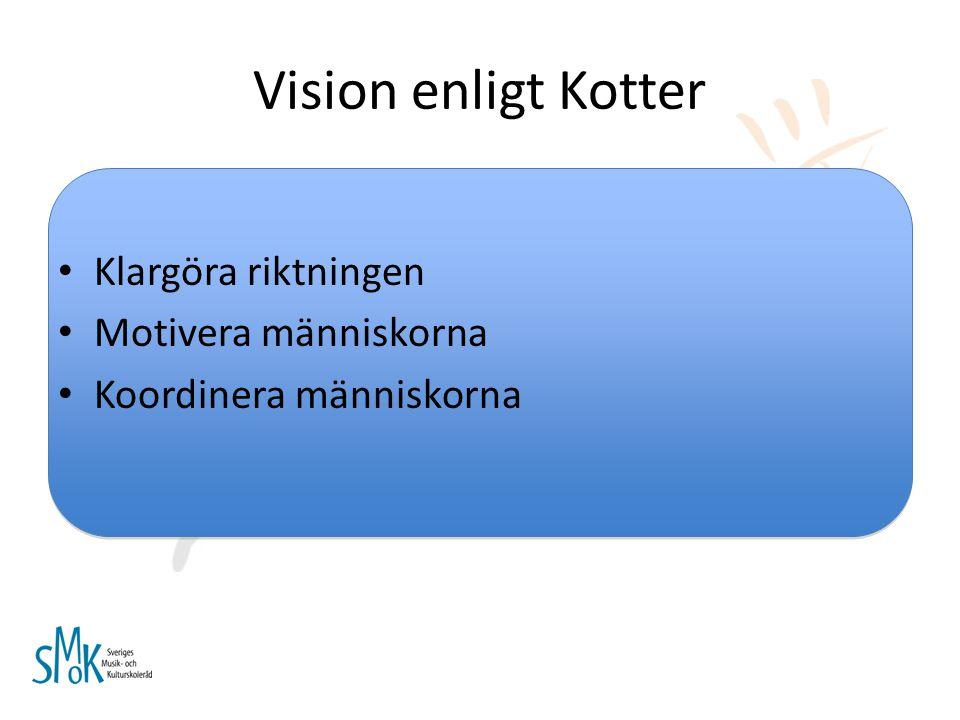 Klargöra riktningen Motivera människorna Koordinera människorna Vision enligt Kotter