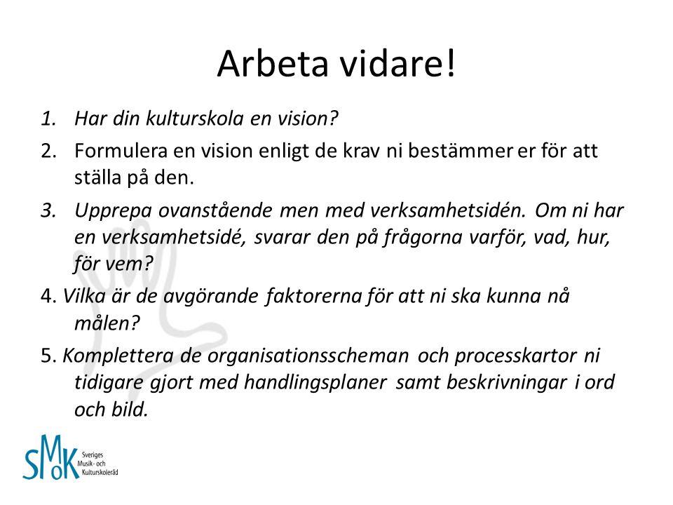 Arbeta vidare! 1.Har din kulturskola en vision? 2.Formulera en vision enligt de krav ni bestämmer er för att ställa på den. 3.Upprepa ovanstående men