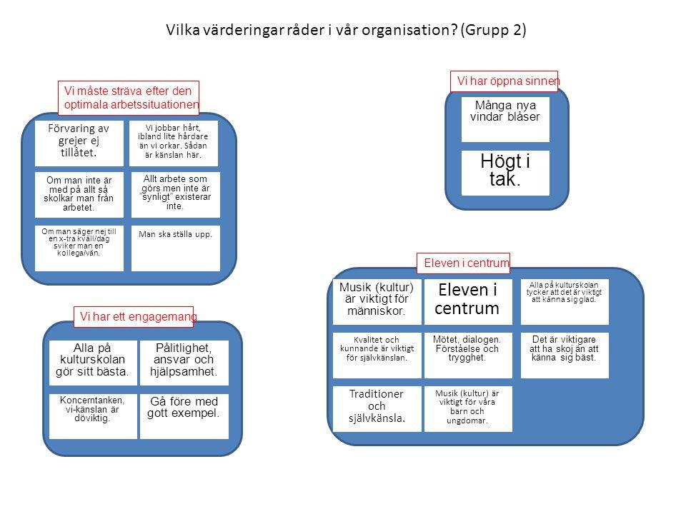 Vilka värderingar råder i vår organisation? (Grupp 2) Förvaring av grejer ej tillåtet. Om man inte är med på allt så skolkar man från arbetet. Vi jobb