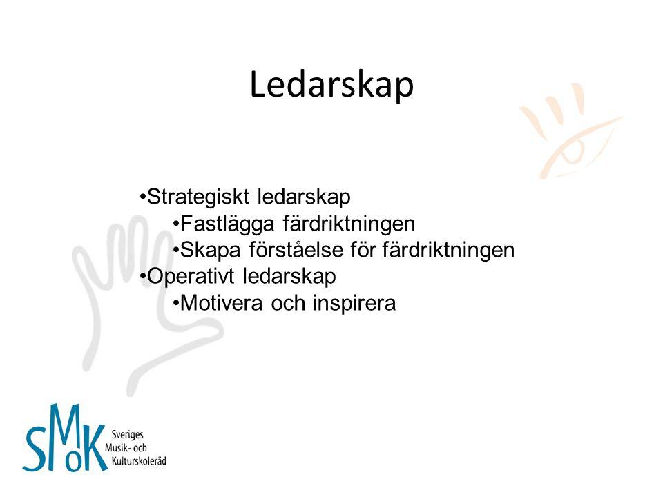 Ledarskap Strategiskt ledarskap Fastlägga färdriktningen Skapa förståelse för färdriktningen Operativt ledarskap Motivera och inspirera