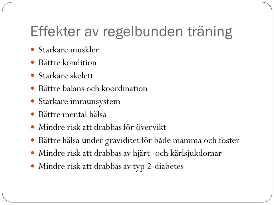 Effekter av regelbunden träning Starkare muskler Bättre kondition Starkare skelett Bättre balans och koordination Starkare immunsystem Bättre mental h