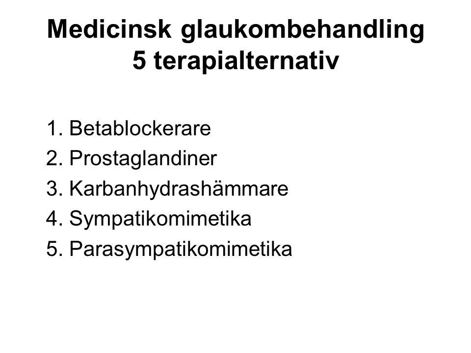 Medicinsk glaukombehandling 5 terapialternativ 1. Betablockerare 2. Prostaglandiner 3. Karbanhydrashämmare 4. Sympatikomimetika 5. Parasympatikomimeti