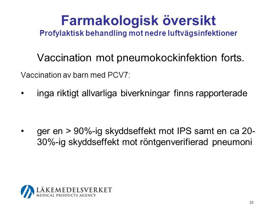 25 Farmakologisk översikt Profylaktisk behandling mot nedre luftvägsinfektioner Vaccination mot pneumokockinfektion forts.