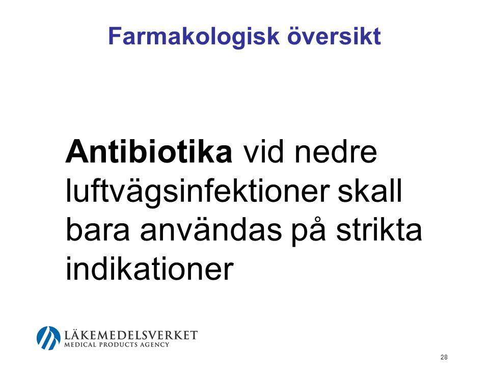 28 Farmakologisk översikt Antibiotika vid nedre luftvägsinfektioner skall bara användas på strikta indikationer