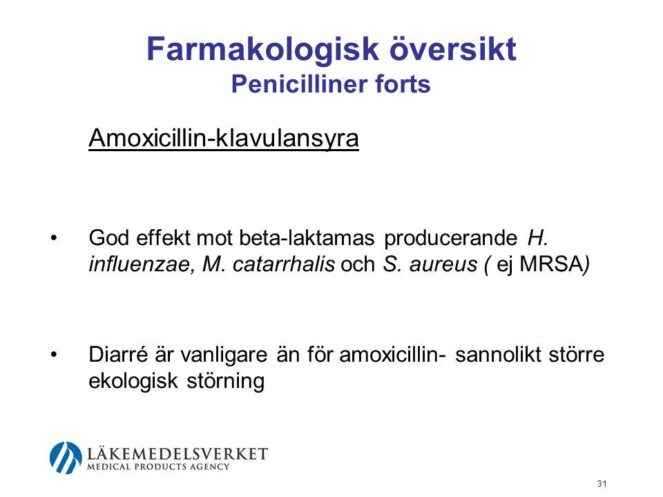 31 Farmakologisk översikt Penicilliner forts Amoxicillin-klavulansyra God effekt mot beta-laktamas producerande H.