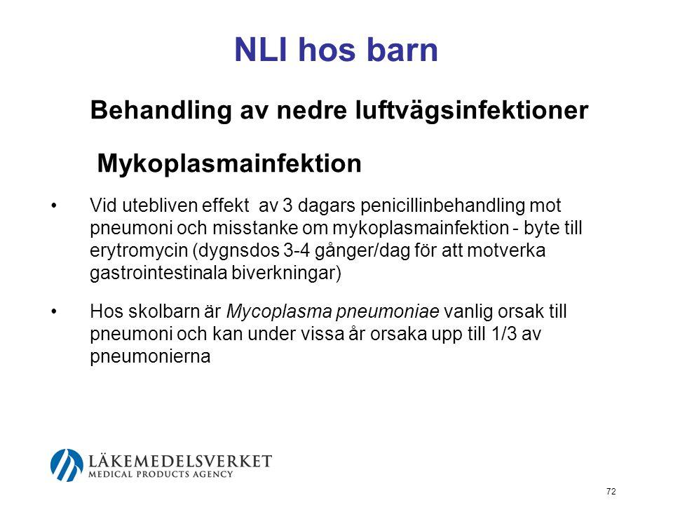 72 NLI hos barn Behandling av nedre luftvägsinfektioner Mykoplasmainfektion Vid utebliven effekt av 3 dagars penicillinbehandling mot pneumoni och misstanke om mykoplasmainfektion - byte till erytromycin (dygnsdos 3-4 gånger/dag för att motverka gastrointestinala biverkningar) Hos skolbarn är Mycoplasma pneumoniae vanlig orsak till pneumoni och kan under vissa år orsaka upp till 1/3 av pneumonierna
