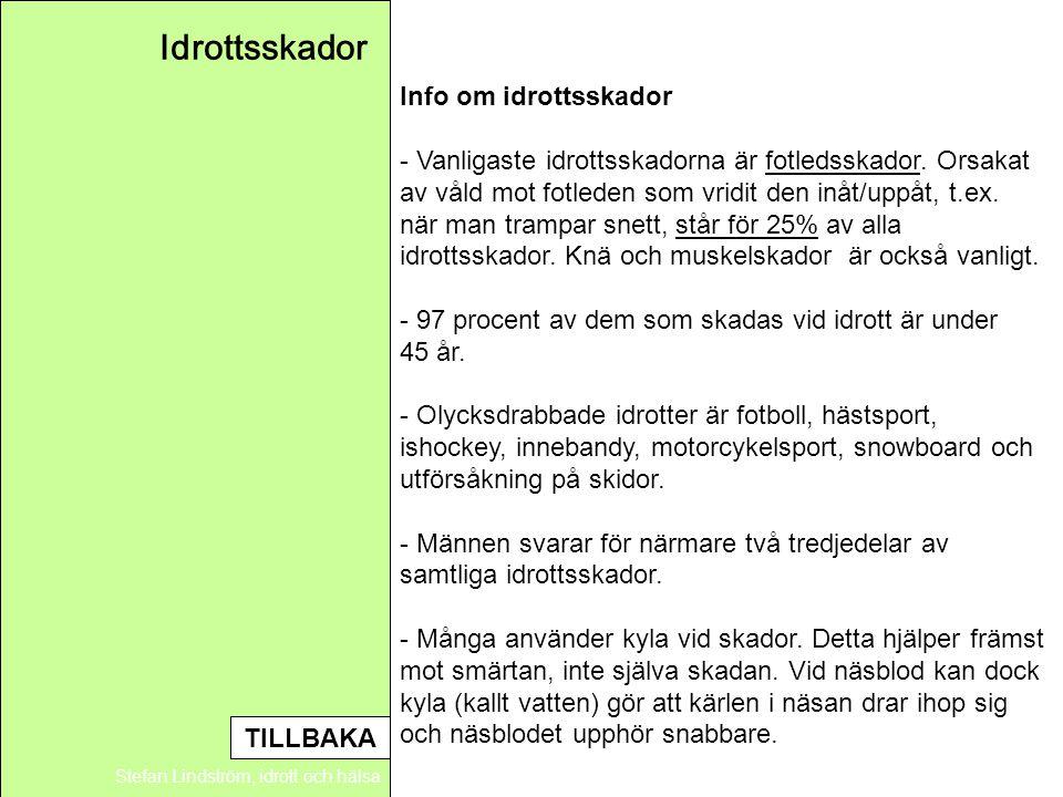 Idrottsskador Stefan Lindström, idrott och hälsa Info om idrottsskador - Vanligaste idrottsskadorna är fotledsskador. Orsakat av våld mot fotleden som