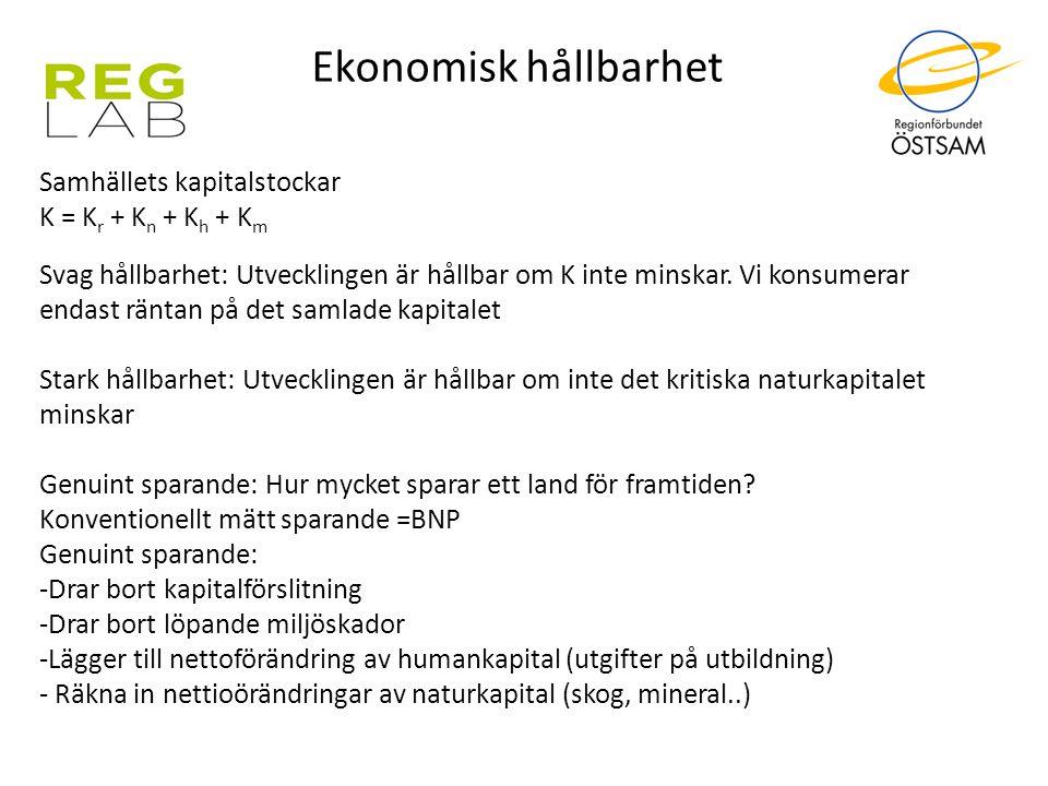 Ekonomisk hållbarhet Samhällets kapitalstockar K = K r + K n + K h + K m Svag hållbarhet: Utvecklingen är hållbar om K inte minskar. Vi konsumerar end