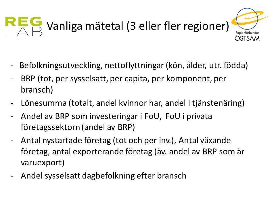 Vanliga mätetal (3 eller fler regioner) - Befolkningsutveckling, nettoflyttningar (kön, ålder, utr. födda) -BRP (tot, per sysselsatt, per capita, per