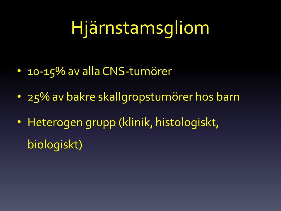 Hjärnstamsgliom 10-15% av alla CNS-tumörer 25% av bakre skallgropstumörer hos barn Heterogen grupp (klinik, histologiskt, biologiskt)