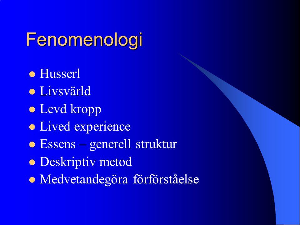 Fenomenologi Husserl Livsvärld Levd kropp Lived experience Essens – generell struktur Deskriptiv metod Medvetandegöra förförståelse