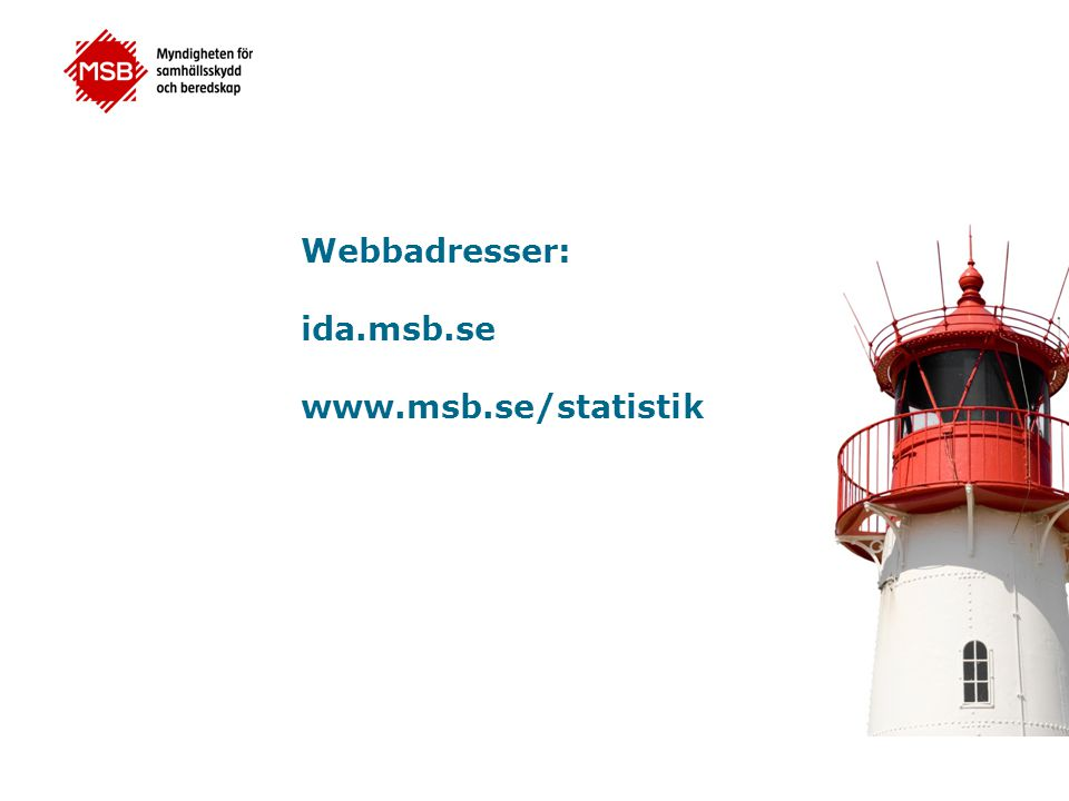Webbadresser: ida.msb.se www.msb.se/statistik