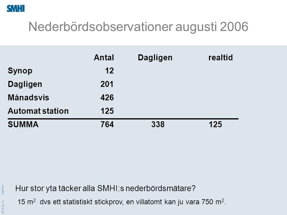 2014-08-22 Signatur Årstemp-avvikelser från hela-perioden-medlet 2.90°C Sverige, 1860-2005.