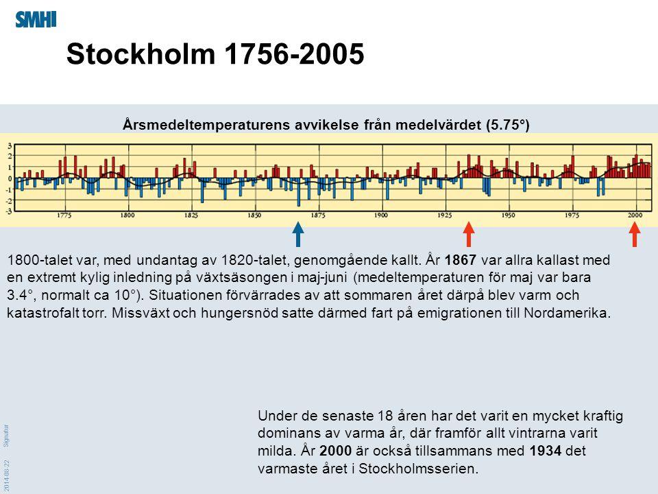 2014-08-22 Signatur Stockholm 1756-2005 Årsmedeltemperaturens avvikelse från medelvärdet (5.75°) Under de senaste 18 åren har det varit en mycket kraf