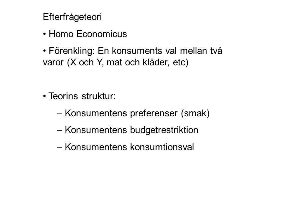Efterfrågeteori Homo Economicus Förenkling: En konsuments val mellan två varor (X och Y, mat och kläder, etc) Teorins struktur: – Konsumentens prefere