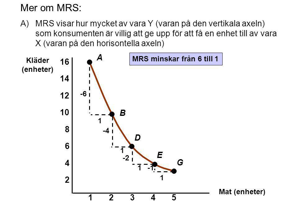 Mer om MRS: A)MRS visar hur mycket av vara Y (varan på den vertikala axeln) som konsumenten är villig att ge upp för att få en enhet till av vara X (v