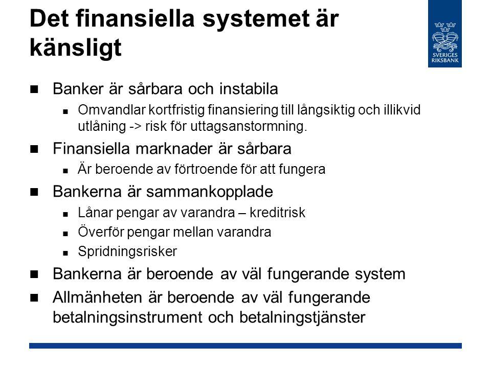 Det finansiella systemet är känsligt Banker är sårbara och instabila Omvandlar kortfristig finansiering till långsiktig och illikvid utlåning -> risk