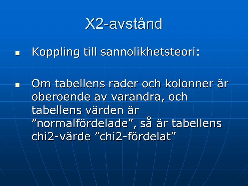 """Koppling till sannolikhetsteori: Koppling till sannolikhetsteori: Om tabellens rader och kolonner är oberoende av varandra, och tabellens värden är """"n"""