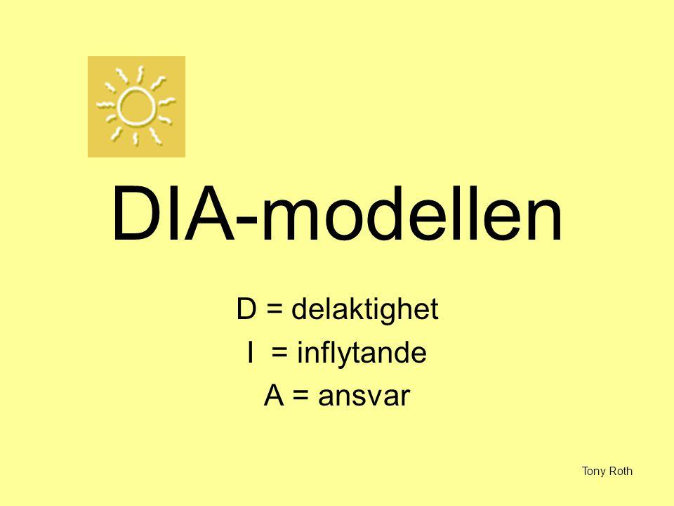 DIA-modellen D = delaktighet I = inflytande A = ansvar Tony Roth