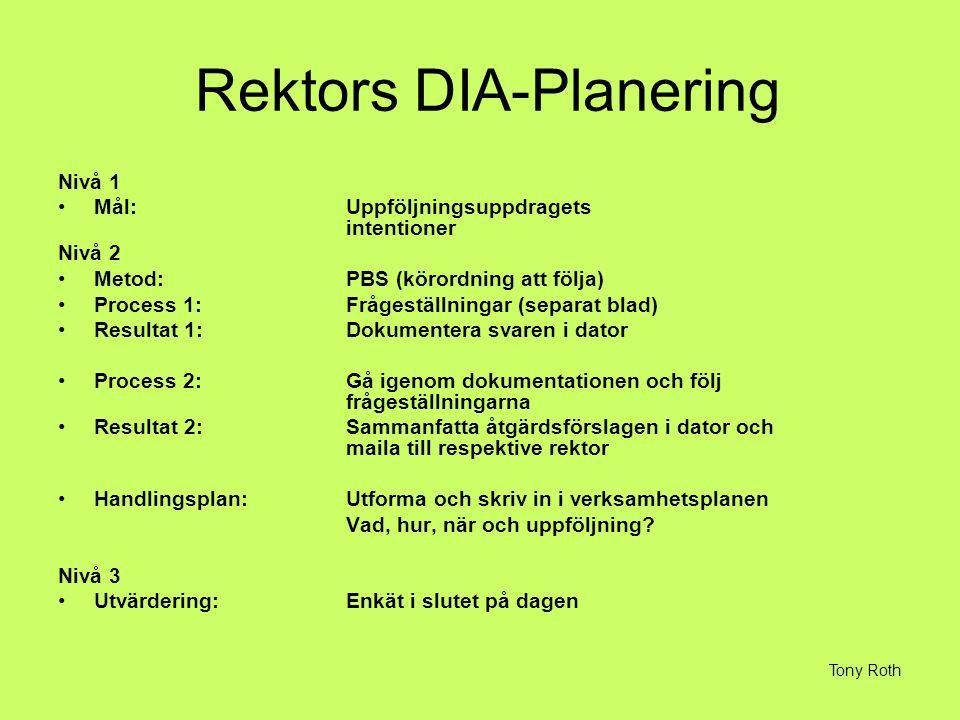 Rektors DIA-Planering Nivå 1 Mål:Uppföljningsuppdragets intentioner Nivå 2 Metod:PBS (körordning att följa) Process 1:Frågeställningar (separat blad) Resultat 1:Dokumentera svaren i dator Process 2:Gå igenom dokumentationen och följ frågeställningarna Resultat 2:Sammanfatta åtgärdsförslagen i dator och maila till respektive rektor Handlingsplan:Utforma och skriv in i verksamhetsplanen Vad, hur, när och uppföljning.
