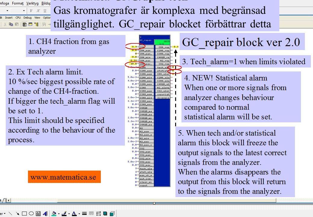 copyright (c) 2012 Stefan Rudbäck, Matematica,+46 708387910, mail@matematica.se, matematica.se sid 15 Matematica GNG/dpns tech Gas kromatografer är komplexa med begränsad tillgänglighet.