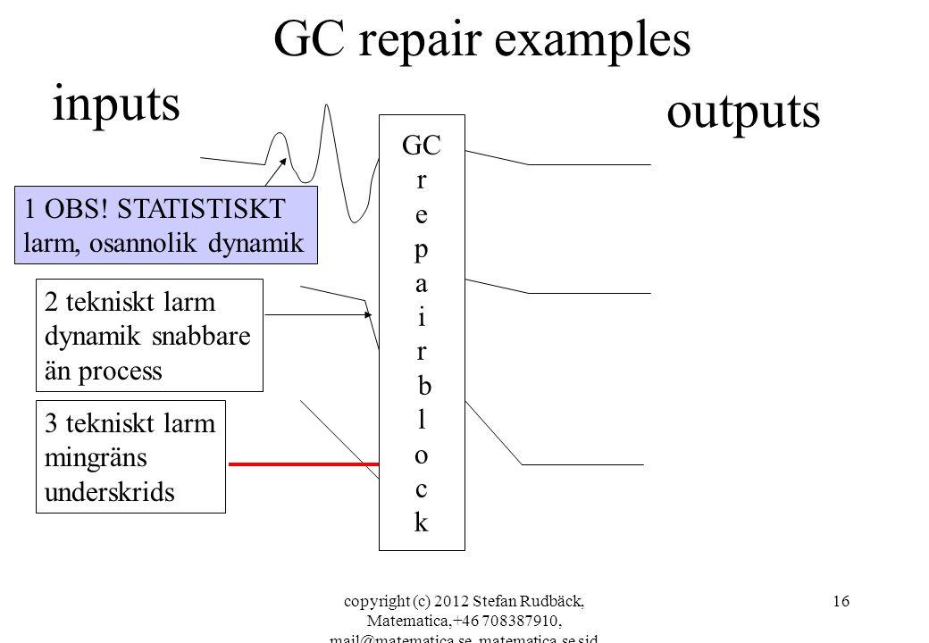 copyright (c) 2012 Stefan Rudbäck, Matematica,+46 708387910, mail@matematica.se, matematica.se sid 16 GC r e p a i r b l o c k GC repair examples inputs outputs 1 OBS.