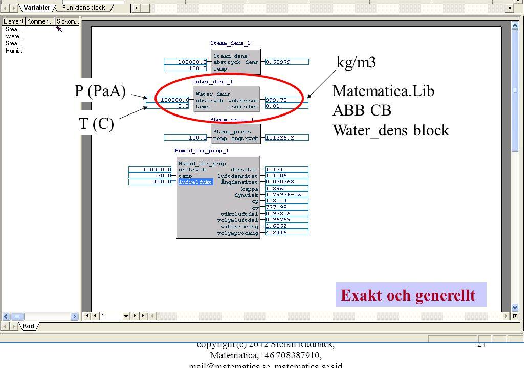 copyright (c) 2012 Stefan Rudbäck, Matematica,+46 708387910, mail@matematica.se, matematica.se sid 21 Matematica.Lib ABB CB Water_dens block P (PaA) T (C) kg/m3 Exakt och generellt