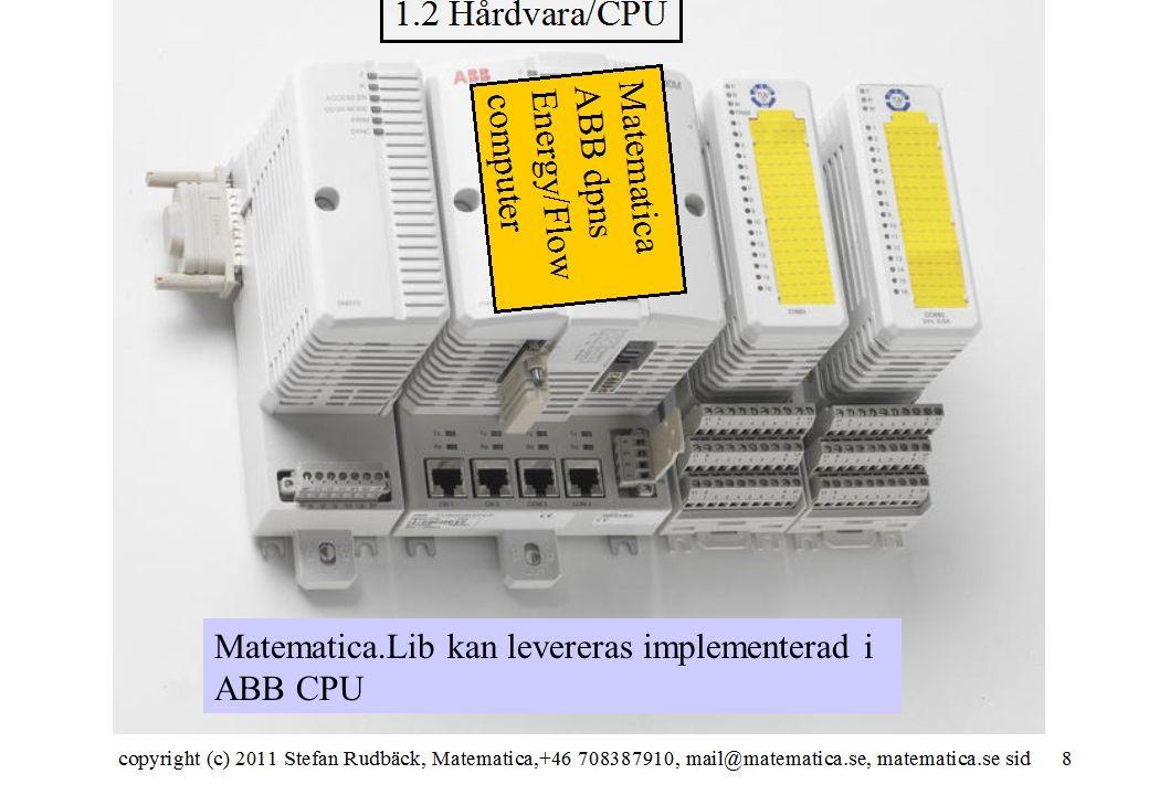 copyright (c) 2012 Stefan Rudbäck, Matematica,+46 708387910, mail@matematica.se, matematica.se sid 27 Matematica.Lib kan levereras implementerad i ABB CPU