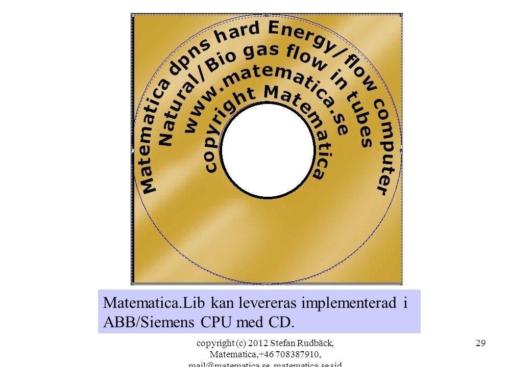 copyright (c) 2012 Stefan Rudbäck, Matematica,+46 708387910, mail@matematica.se, matematica.se sid 29 Matematica.Lib kan levereras implementerad i ABB/Siemens CPU med CD.