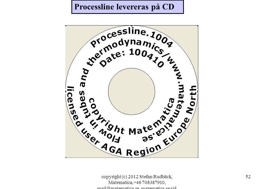 copyright (c) 2012 Stefan Rudbäck, Matematica,+46 708387910, mail@matematica.se, matematica.se sid 52 Processline levereras på CD