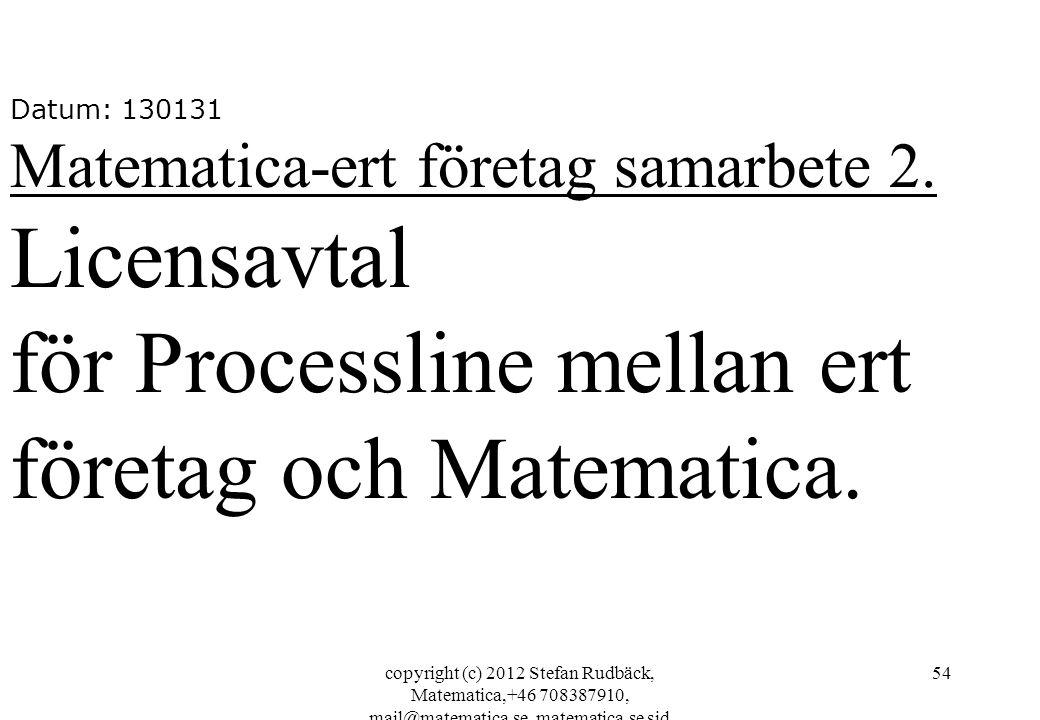 copyright (c) 2012 Stefan Rudbäck, Matematica,+46 708387910, mail@matematica.se, matematica.se sid 54 Datum: 130131 Matematica-ert företag samarbete 2.