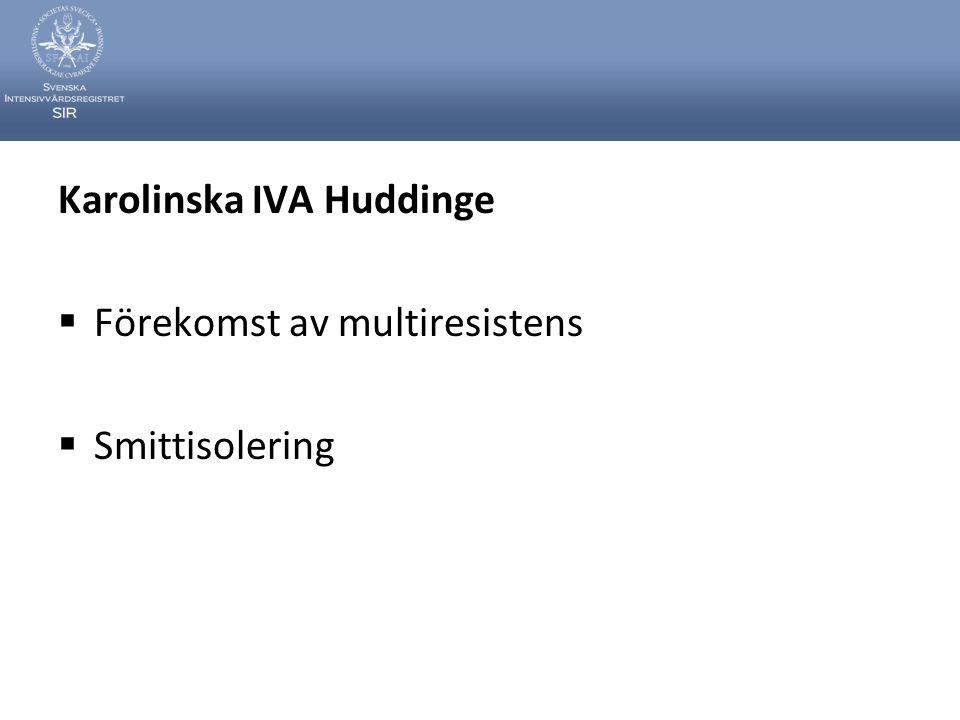 Karolinska IVA Huddinge  Förekomst av multiresistens  Smittisolering