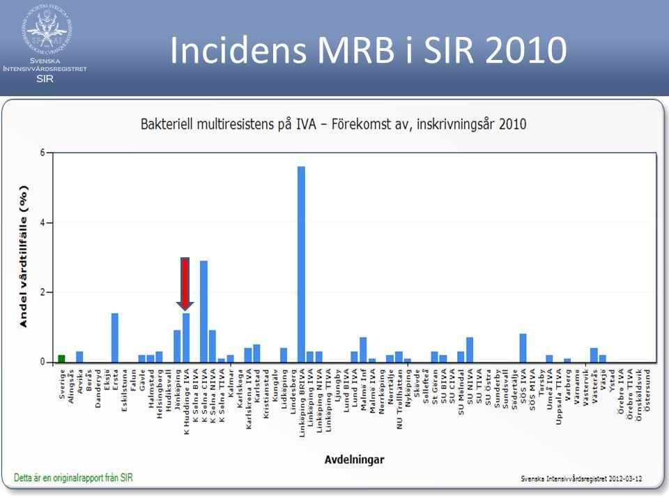 Incidens MRB i SIR 2010