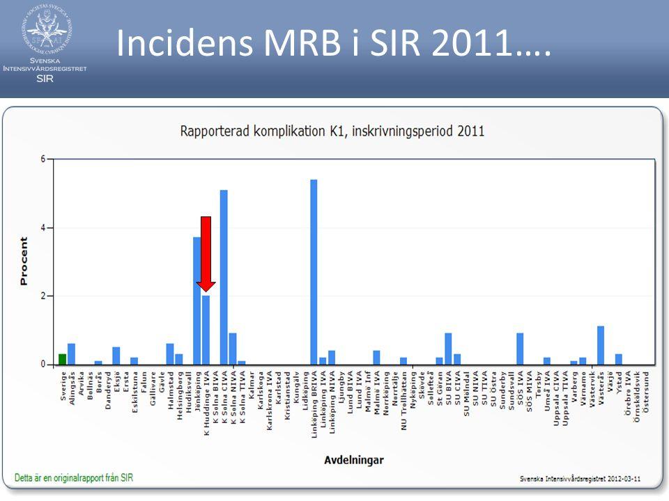 Incidens MRB i SIR 2011….