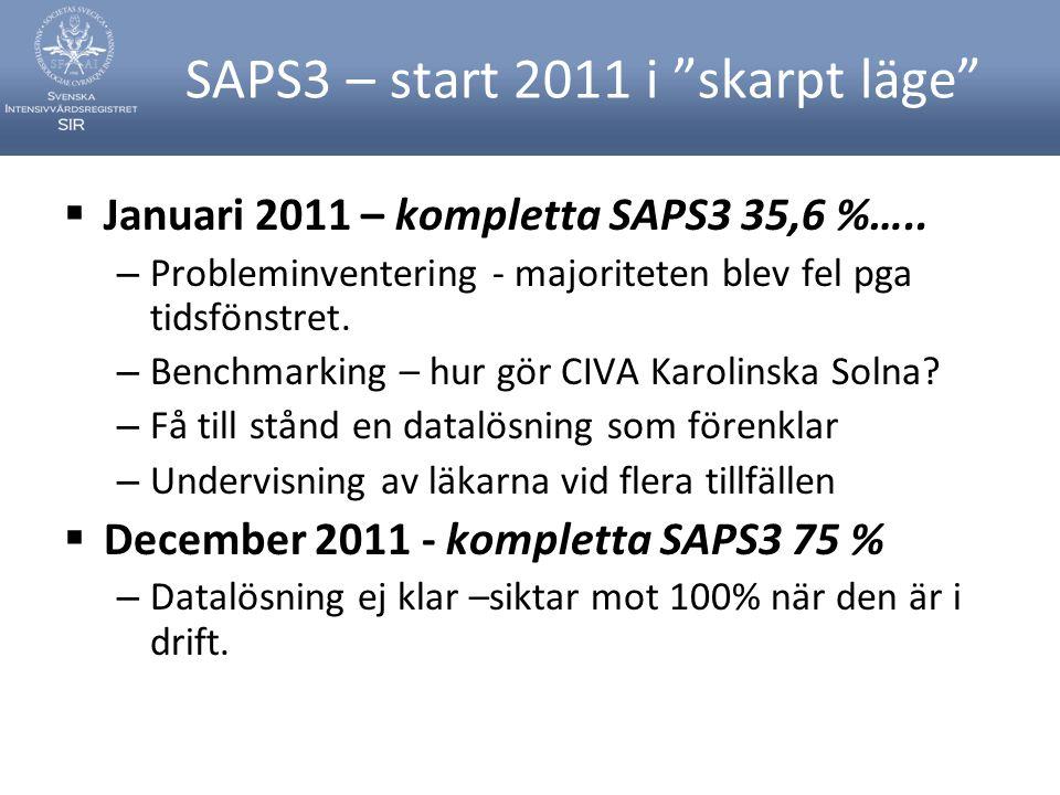 """SAPS3 – start 2011 i """"skarpt läge""""  Januari 2011 – kompletta SAPS3 35,6 %….. – Probleminventering - majoriteten blev fel pga tidsfönstret. – Benchmar"""