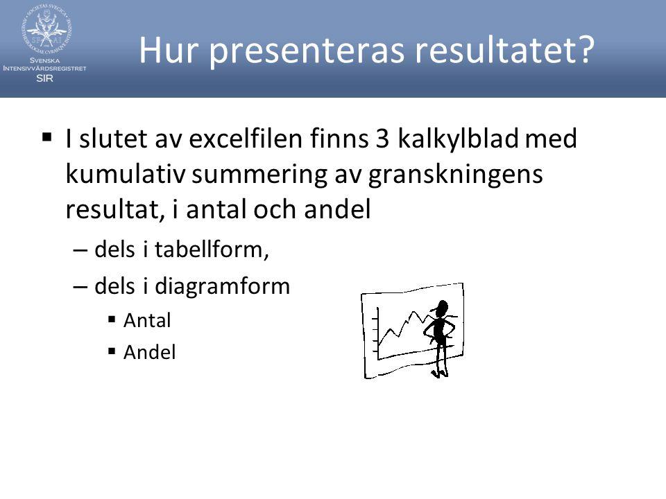 Hur presenteras resultatet?  I slutet av excelfilen finns 3 kalkylblad med kumulativ summering av granskningens resultat, i antal och andel – dels i