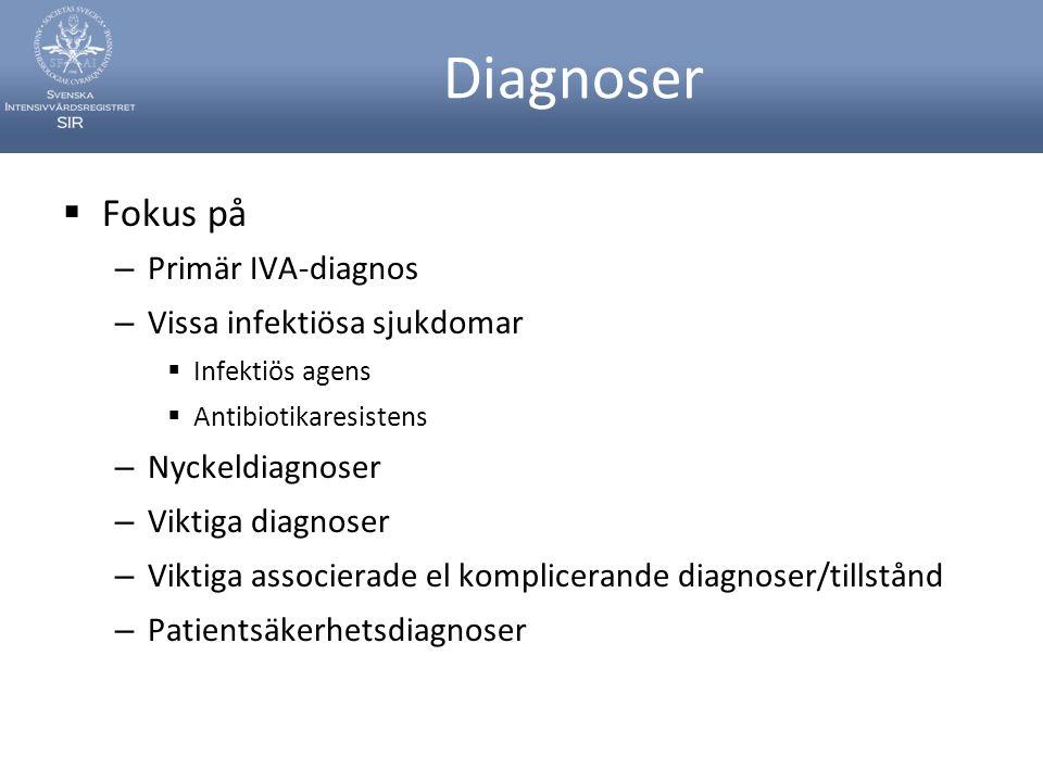 Diagnoser  Fokus på – Primär IVA-diagnos – Vissa infektiösa sjukdomar  Infektiös agens  Antibiotikaresistens – Nyckeldiagnoser – Viktiga diagnoser
