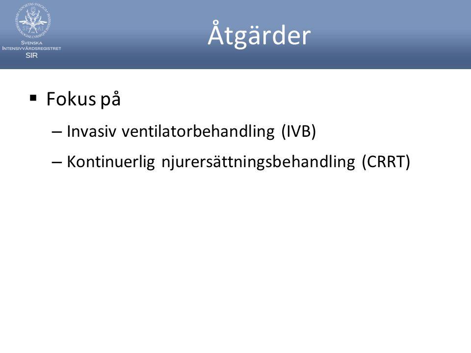 Åtgärder  Fokus på – Invasiv ventilatorbehandling (IVB) – Kontinuerlig njurersättningsbehandling (CRRT)