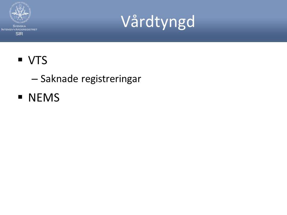Vårdtyngd  VTS – Saknade registreringar  NEMS