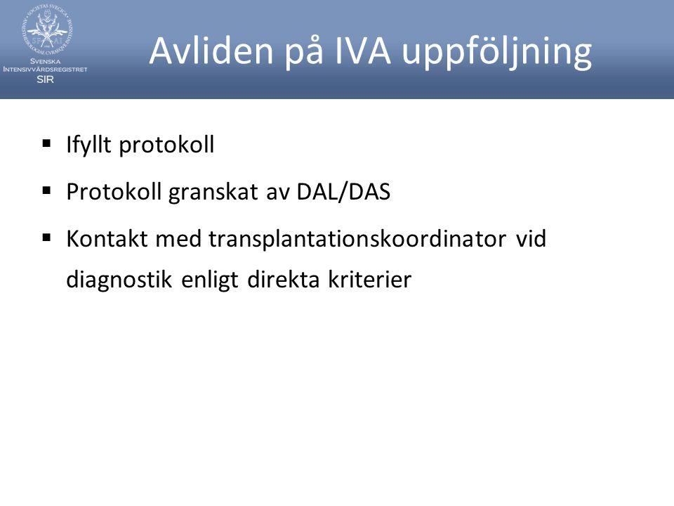 Avliden på IVA uppföljning  Ifyllt protokoll  Protokoll granskat av DAL/DAS  Kontakt med transplantationskoordinator vid diagnostik enligt direkta