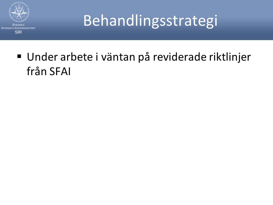 Behandlingsstrategi  Under arbete i väntan på reviderade riktlinjer från SFAI