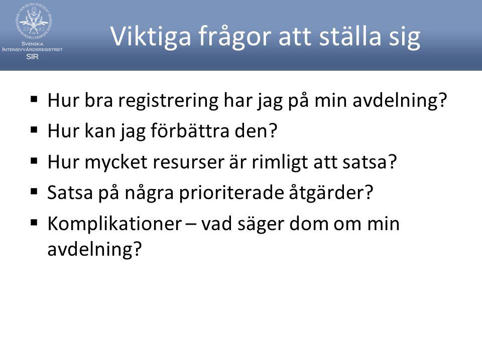 Viktiga frågor att ställa sig  Hur bra registrering har jag på min avdelning?  Hur kan jag förbättra den?  Hur mycket resurser är rimligt att satsa