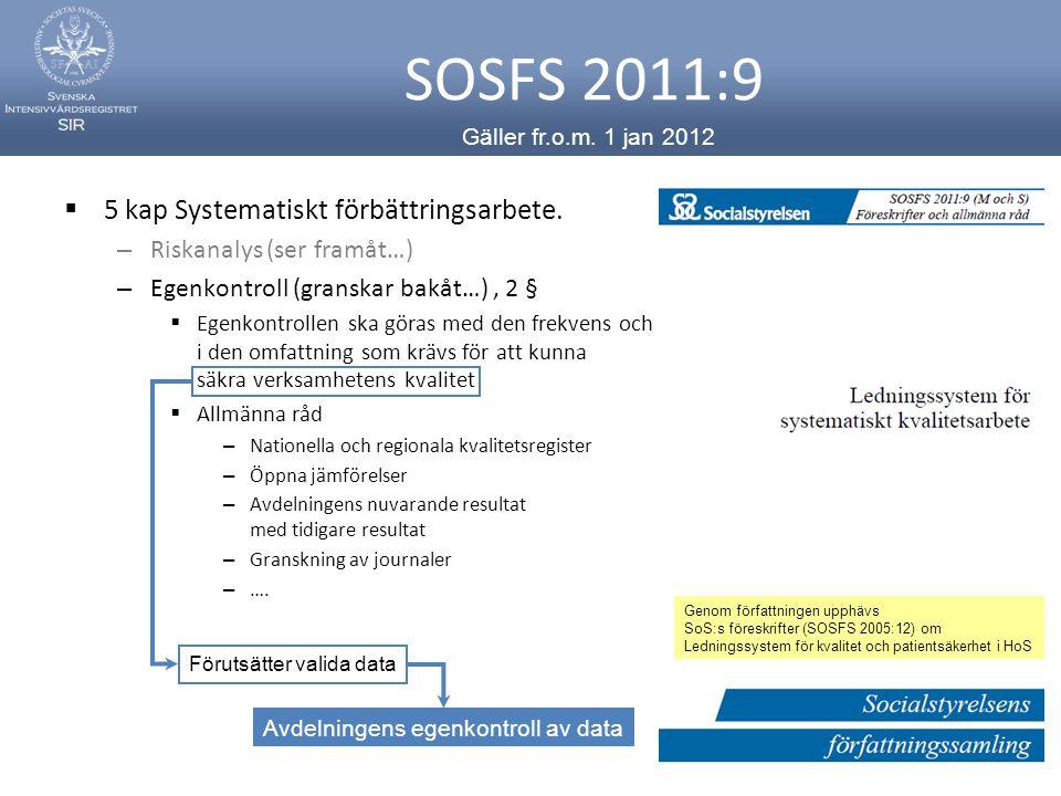 SOSFS 2011:9  5 kap Systematiskt förbättringsarbete. – Riskanalys (ser framåt…) – Egenkontroll (granskar bakåt…), 2 §  Egenkontrollen ska göras med