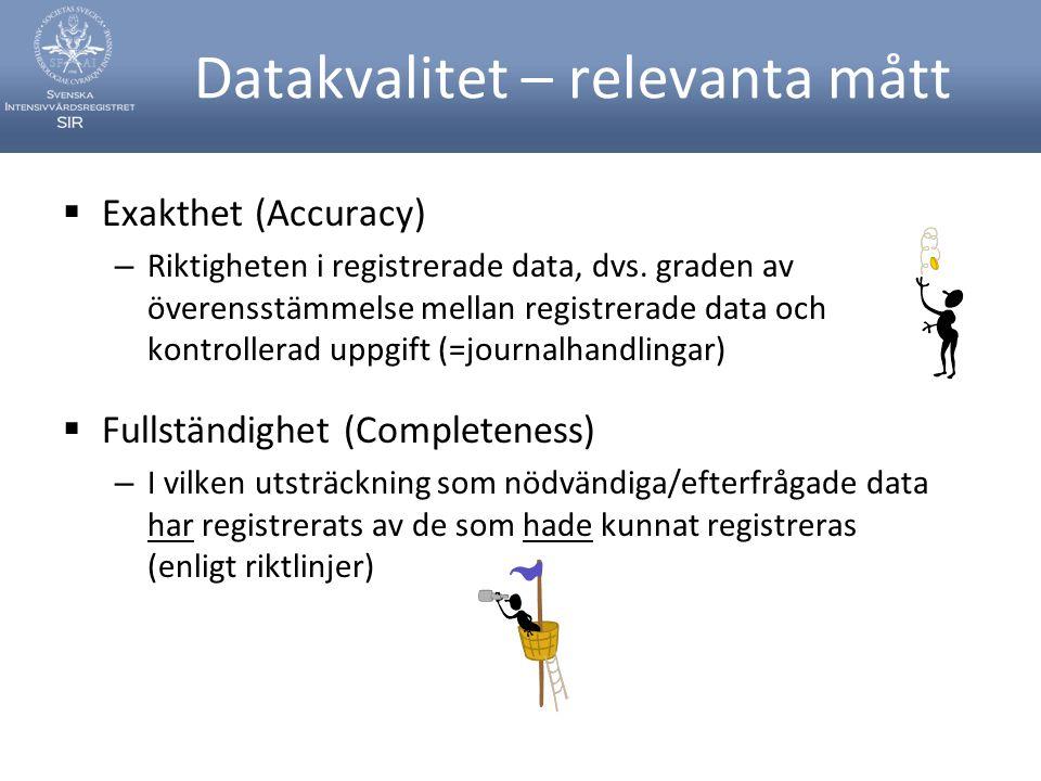 Datakvalitet – relevanta mått  Exakthet (Accuracy) – Riktigheten i registrerade data, dvs. graden av överensstämmelse mellan registrerade data och ko