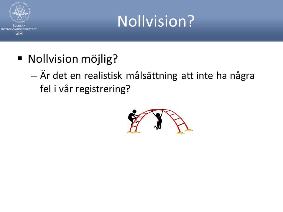 Nollvision. Nollvision möjlig.