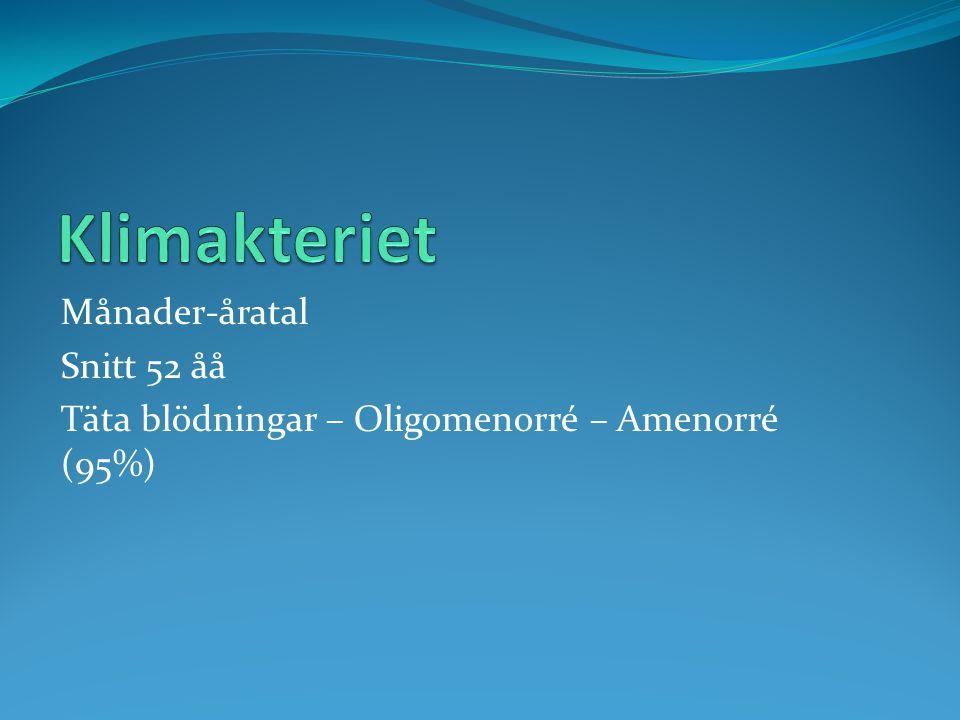 Månader-åratal Snitt 52 åå Täta blödningar – Oligomenorré – Amenorré (95%)