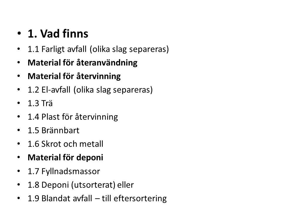 1. Vad finns 1.1 Farligt avfall (olika slag separeras) Material för återanvändning Material för återvinning 1.2 El-avfall (olika slag separeras) 1.3 T