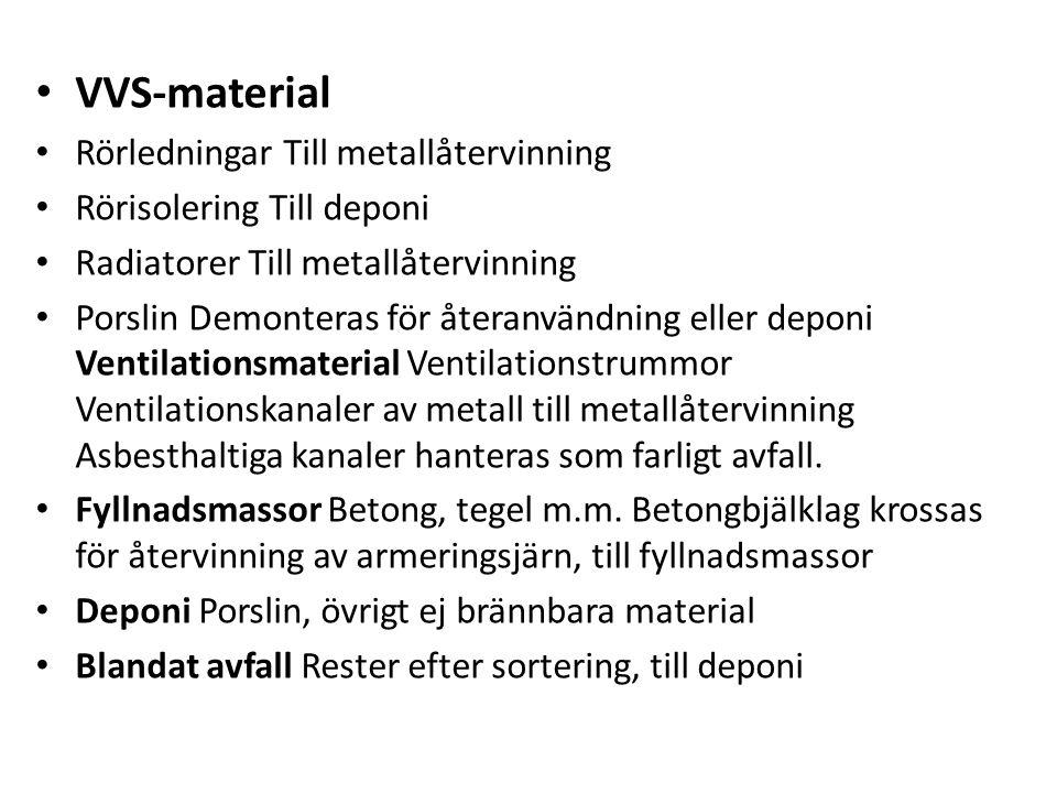 VVS-material Rörledningar Till metallåtervinning Rörisolering Till deponi Radiatorer Till metallåtervinning Porslin Demonteras för återanvändning elle